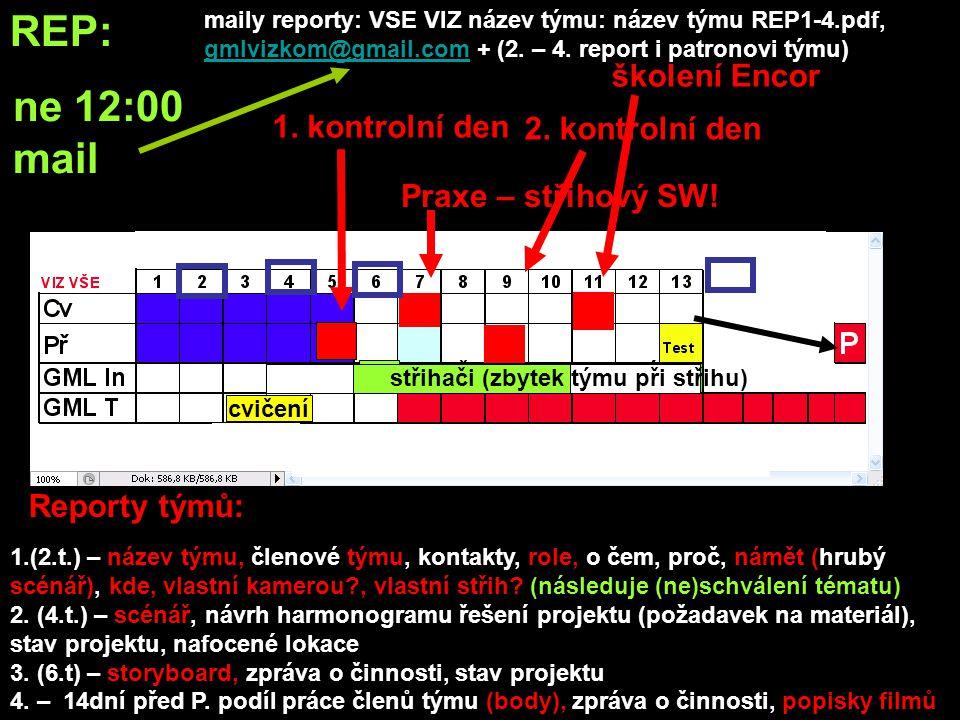 REP: učebna: –všichni studenti - WF bitmap, tipy a triky s bitmapama GML: –povinně všichni studenti: »základy práce se střihovými programy »import videa a RAWů »základy ovládání kamery –volitelné pro laiky: »základy ovládání fototechniky »základy fotografování »základy počítačové grafiky –týmy povinně: »nafocení, nafilmování, tvorba grafiky zdrojových dat »vytvoření finálního výstupu Reporty týmů: maily reporty: VSE VIZ název týmu: název týmu REP1-4.pdf, gmlvizkom@gmail.com + (2.