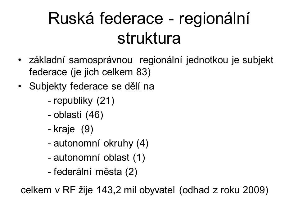 Ruská federace - regionální struktura základní samosprávnou regionální jednotkou je subjekt federace (je jich celkem 83) Subjekty federace se dělí na - republiky (21) - oblasti (46) - kraje (9) - autonomní okruhy (4) - autonomní oblast (1) - federální města (2) celkem v RF žije 143,2 mil obyvatel (odhad z roku 2009)