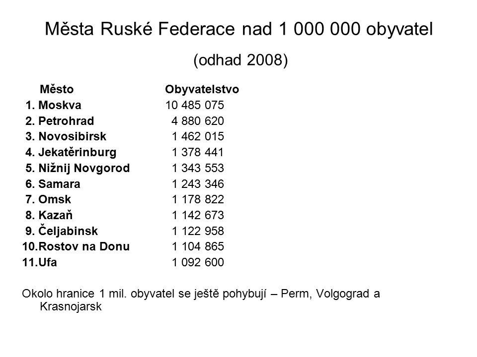 Města Ruské Federace nad 1 000 000 obyvatel (odhad 2008) MěstoObyvatelstvo 1.