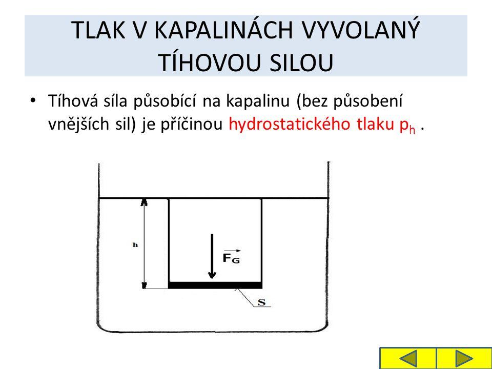 TLAK V KAPALINÁCH VYVOLANÝ TÍHOVOU SILOU Tíhová síla působící na kapalinu (bez působení vnějších sil) je příčinou hydrostatického tlaku p h.