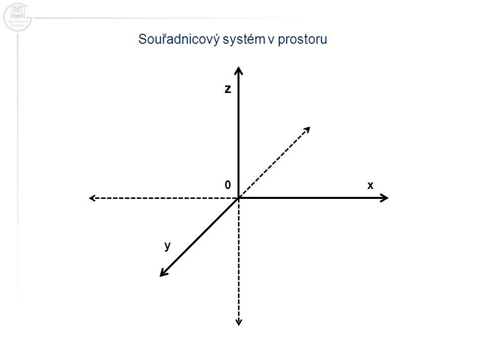 z x y 0 Souřadnicový systém v prostoru