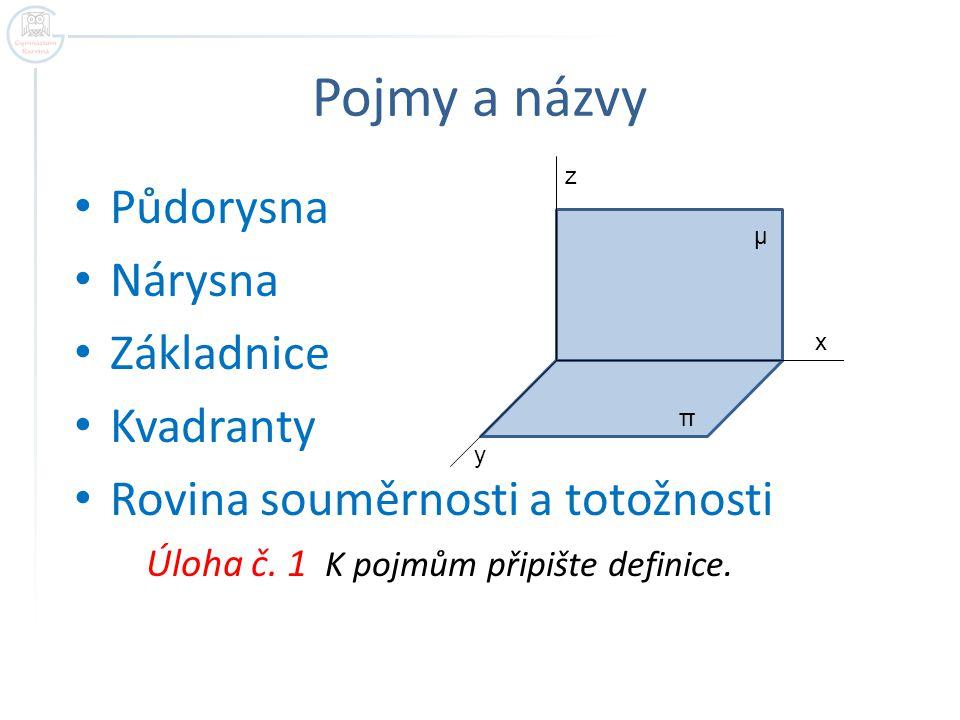 Pojmy a názvy Půdorysna Nárysna Základnice Kvadranty Rovina souměrnosti a totožnosti Úloha č. 1 K pojmům připište definice. π μ z y x