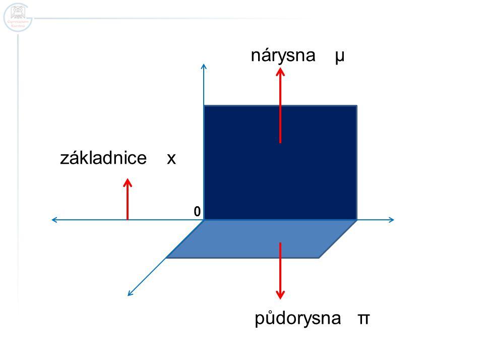 nárysna půdorysna 0 základnice μ π x