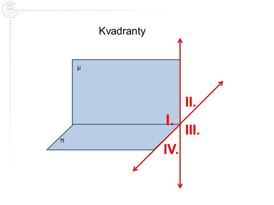 I. II. III. IV. Kvadranty μ π