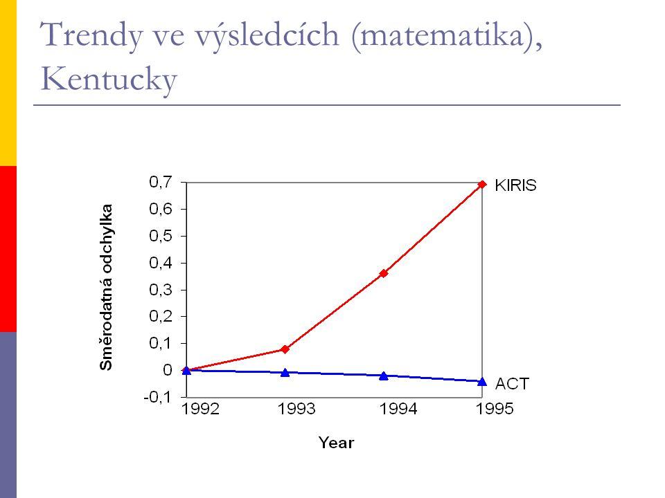 Trendy ve výsledcích (matematika), Kentucky
