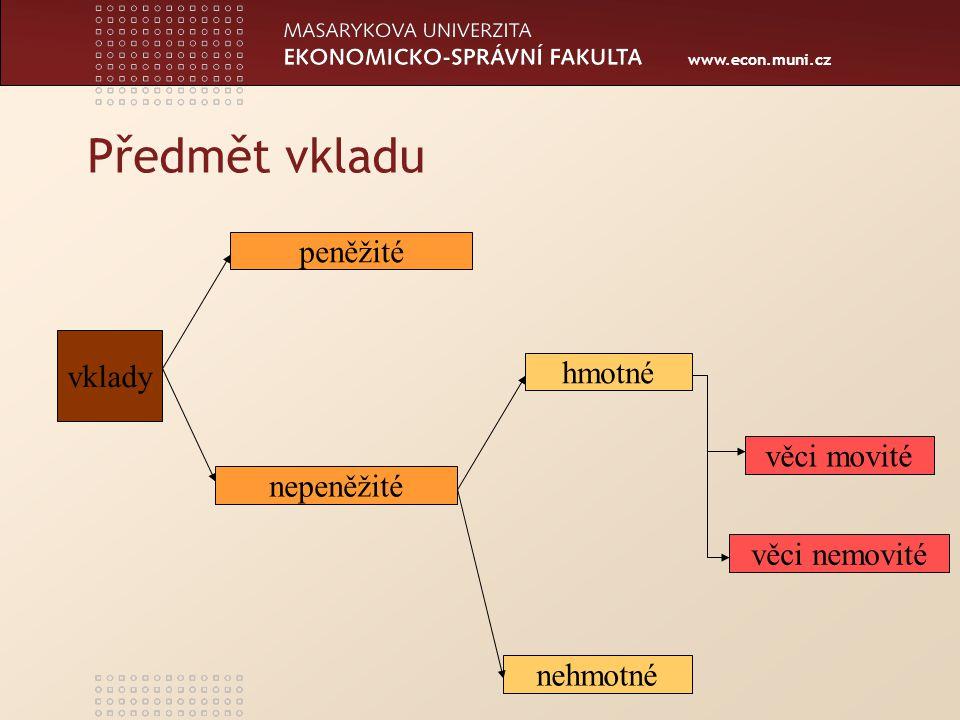 www.econ.muni.cz Předmět vkladu vklady peněžité nepeněžité hmotné věci movité věci nemovité nehmotné