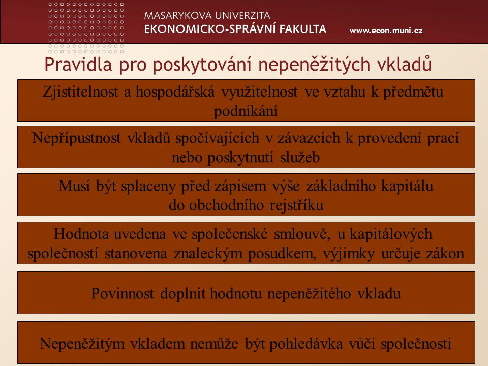 www.econ.muni.cz Pravidla pro poskytování nepeněžitých vkladů Zjistitelnost a hospodářská využitelnost ve vztahu k předmětu podnikání Musí být splacen