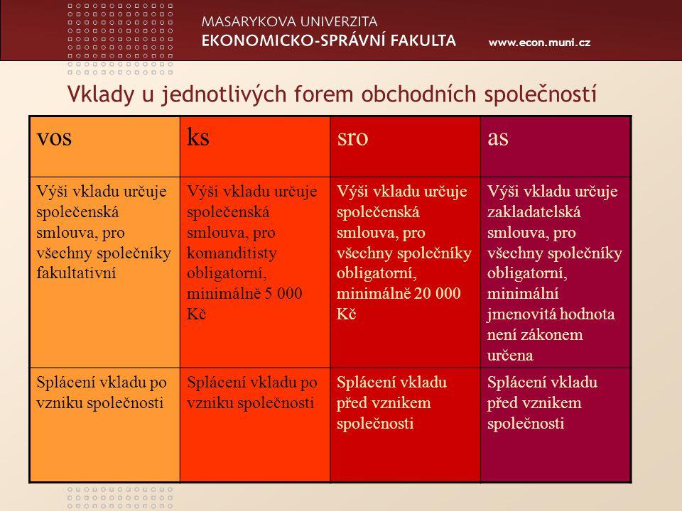 www.econ.muni.cz Vklady u jednotlivých forem obchodních společností voskssroas Výši vkladu určuje společenská smlouva, pro všechny společníky fakultat
