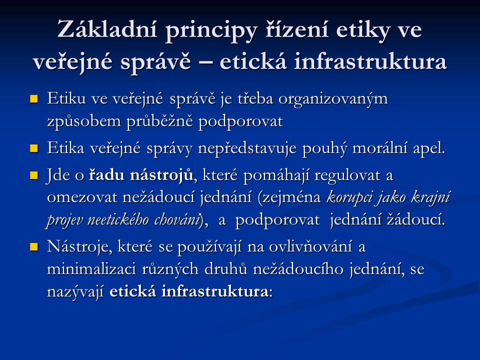 Základní principy řízení etiky ve veřejné správě – etická infrastruktura Etiku ve veřejné správě je třeba organizovaným způsobem průběžně podporovat Etiku ve veřejné správě je třeba organizovaným způsobem průběžně podporovat Etika veřejné správy nepředstavuje pouhý morální apel.