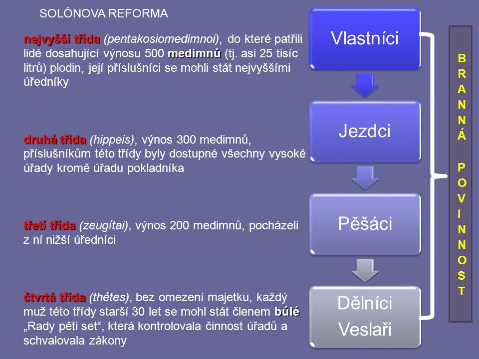 nejvyšší třída medimnů nejvyšší třída (pentakosiomedimnoi), do které patřili lidé dosahující výnosu 500 medimnů (tj. asi 25 tisíc litrů) plodin, její