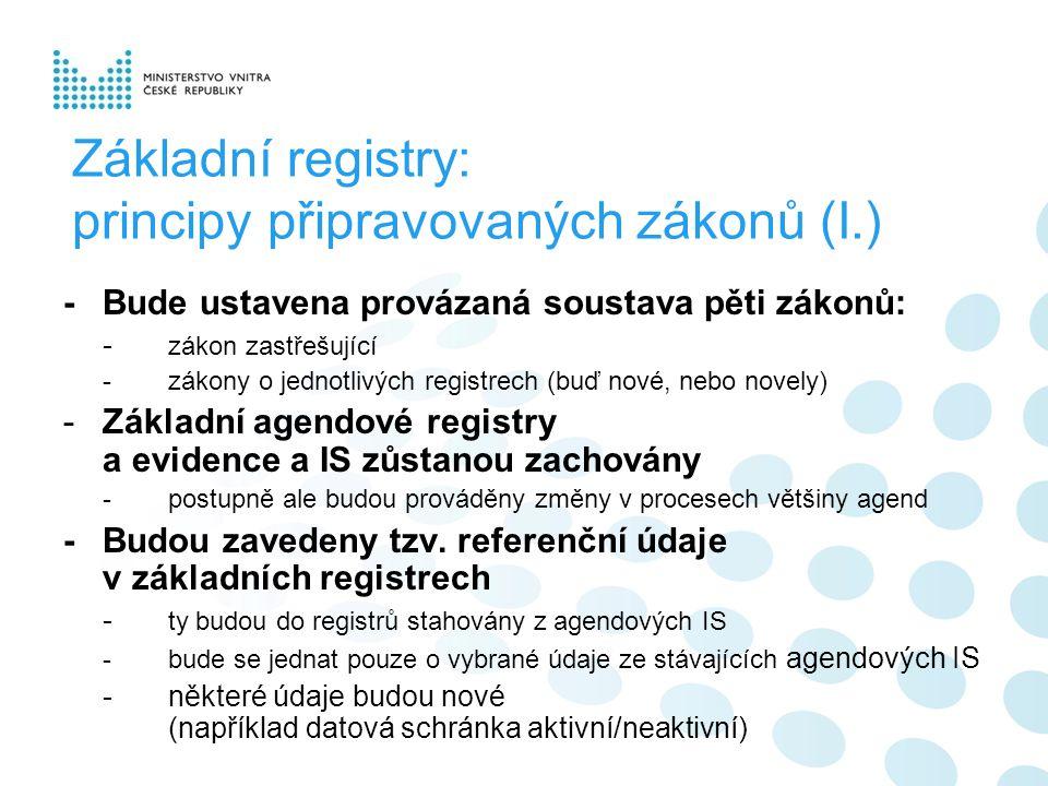 Základní registry: principy připravovaných zákonů (I.) -Bude ustavena provázaná soustava pěti zákonů: - zákon zastřešující -zákony o jednotlivých registrech (buď nové, nebo novely) -Základní agendové registry a evidence a IS zůstanou zachovány -postupně ale budou prováděny změny v procesech většiny agend -Budou zavedeny tzv.