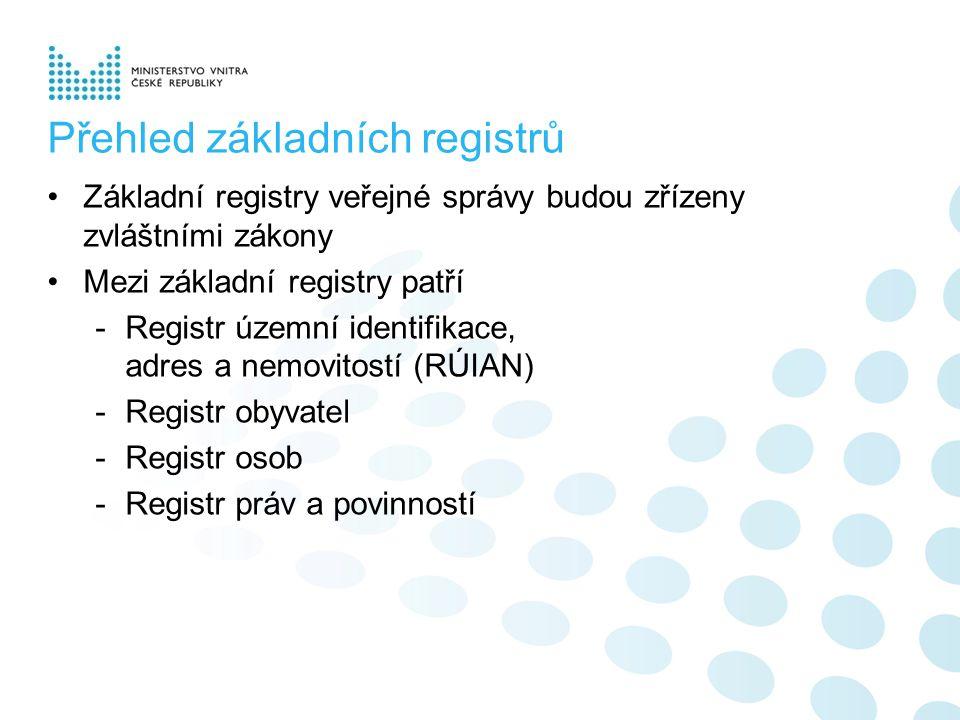 Přehled základních registrů Základní registry veřejné správy budou zřízeny zvláštními zákony Mezi základní registry patří -Registr územní identifikace, adres a nemovitostí (RÚIAN) -Registr obyvatel -Registr osob -Registr práv a povinností