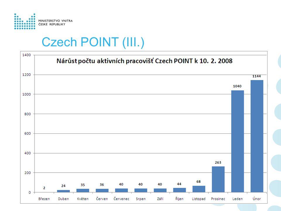 Czech POINT (III.)