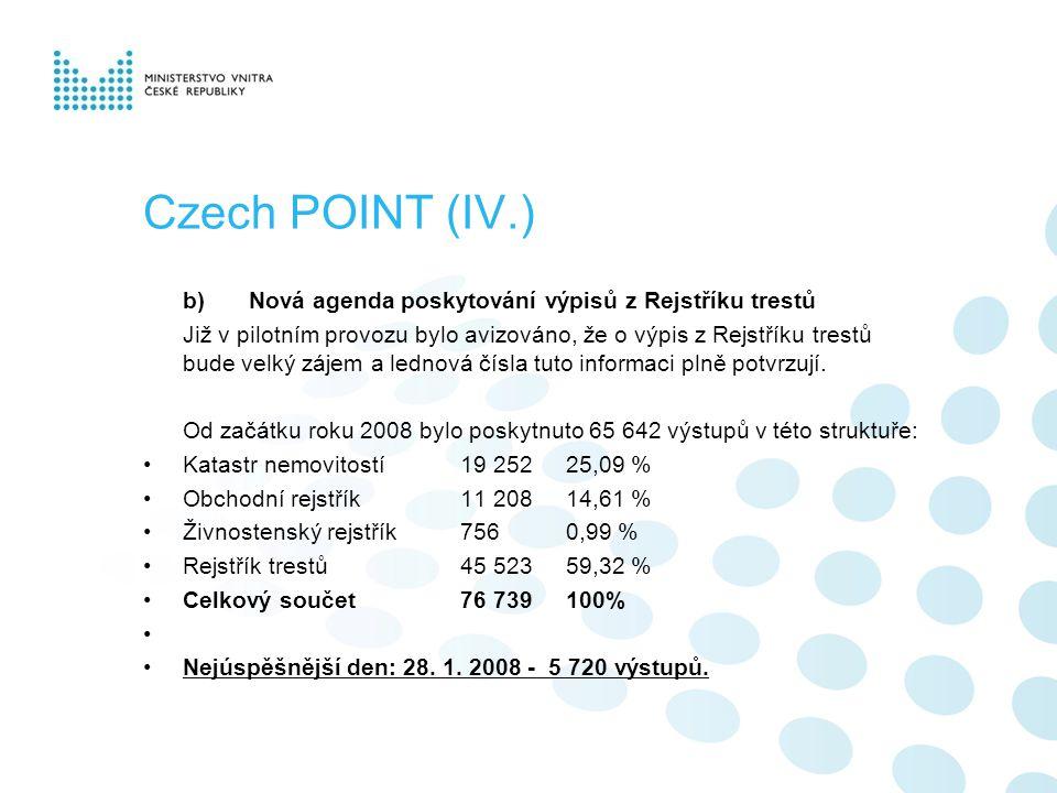 Czech POINT (IV.) b)Nová agenda poskytování výpisů z Rejstříku trestů Již v pilotním provozu bylo avizováno, že o výpis z Rejstříku trestů bude velký zájem a lednová čísla tuto informaci plně potvrzují.