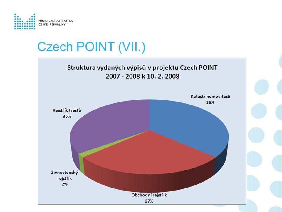 Czech POINT (VII.)