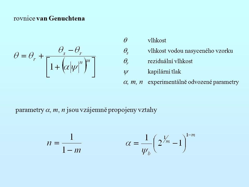 rovnice van Genuchtena parametry , m, n jsou vzájemně propojeny vztahy  vlhkost s  s  vlhkost vodou nasyceného vzorku  r reziduální vlhkost  kapilární tlak , m, n experimentálně odvozené parametry