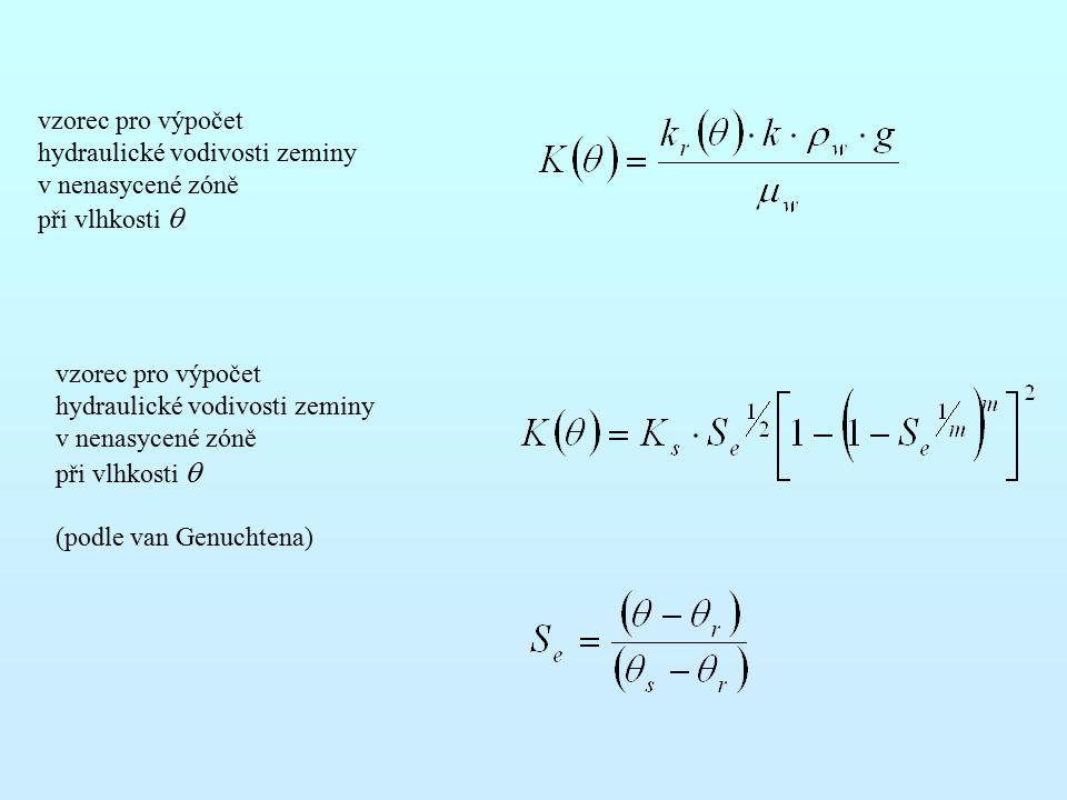 vzorec pro výpočet hydraulické vodivosti zeminy v nenasycené zóně při vlhkosti  vzorec pro výpočet hydraulické vodivosti zeminy v nenasycené zóně při vlhkosti  (podle van Genuchtena)