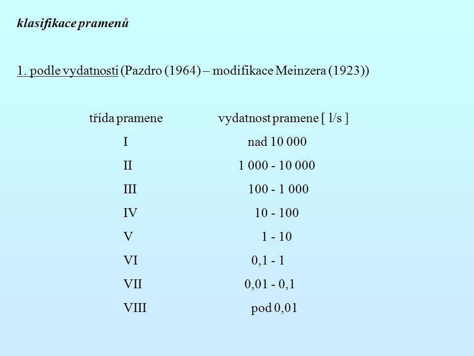 klasifikace pramenů 1.