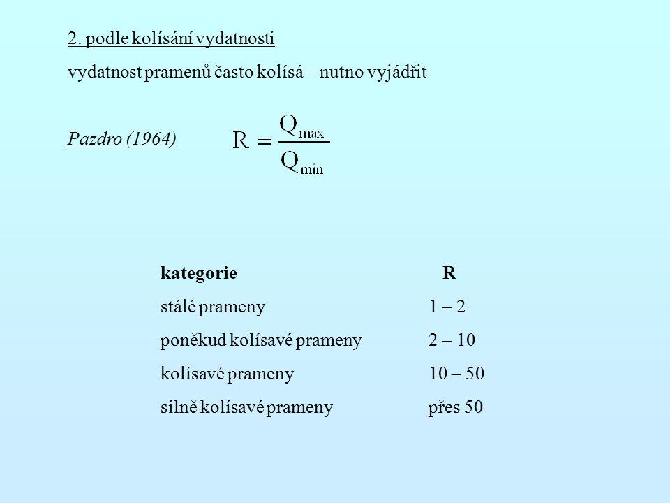 2. podle kolísání vydatnosti vydatnost pramenů často kolísá – nutno vyjádřit Pazdro (1964) kategorie R stálé prameny1 – 2 poněkud kolísavé prameny2 –