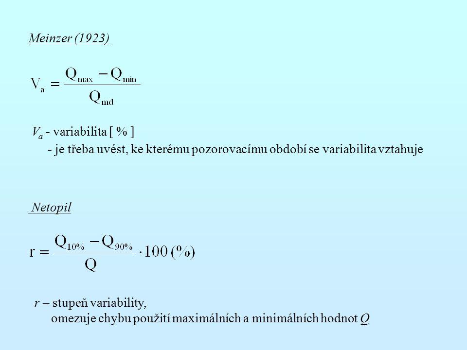 Meinzer (1923) V a - variabilita [ % ] - je třeba uvést, ke kterému pozorovacímu období se variabilita vztahuje Netopil r – stupeň variability, omezuje chybu použití maximálních a minimálních hodnot Q