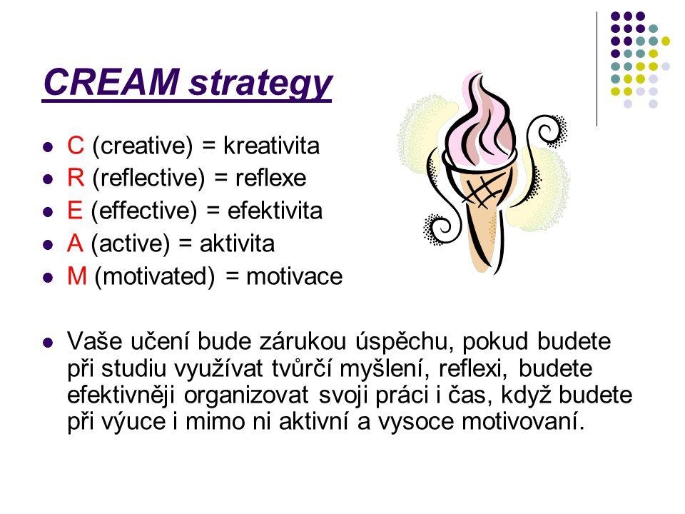 CREAM strategy C (creative) = kreativita R (reflective) = reflexe E (effective) = efektivita A (active) = aktivita M (motivated) = motivace Vaše učení