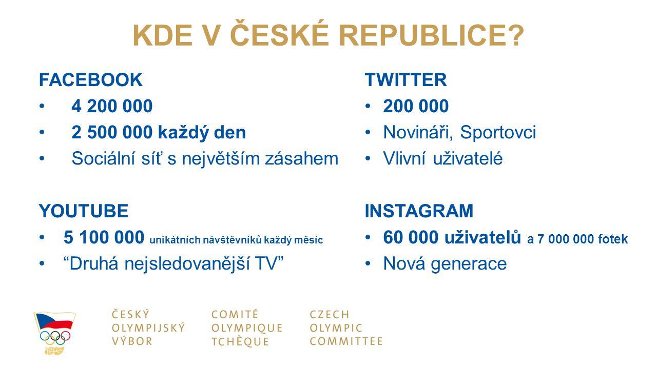 KDE V ČESKÉ REPUBLICE.