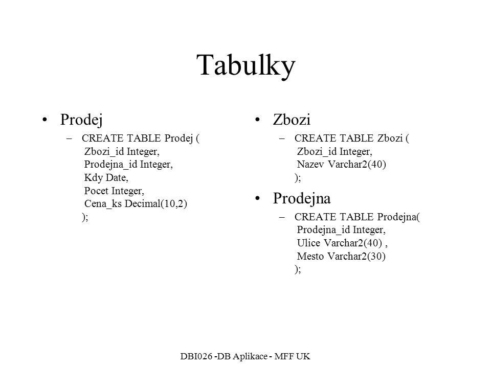 DBI026 -DB Aplikace - MFF UK Tabulky Prodej –CREATE TABLE Prodej ( Zbozi_id Integer, Prodejna_id Integer, Kdy Date, Pocet Integer, Cena_ks Decimal(10,2) ); Zbozi –CREATE TABLE Zbozi ( Zbozi_id Integer, Nazev Varchar2(40) ); Prodejna –CREATE TABLE Prodejna( Prodejna_id Integer, Ulice Varchar2(40), Mesto Varchar2(30) );