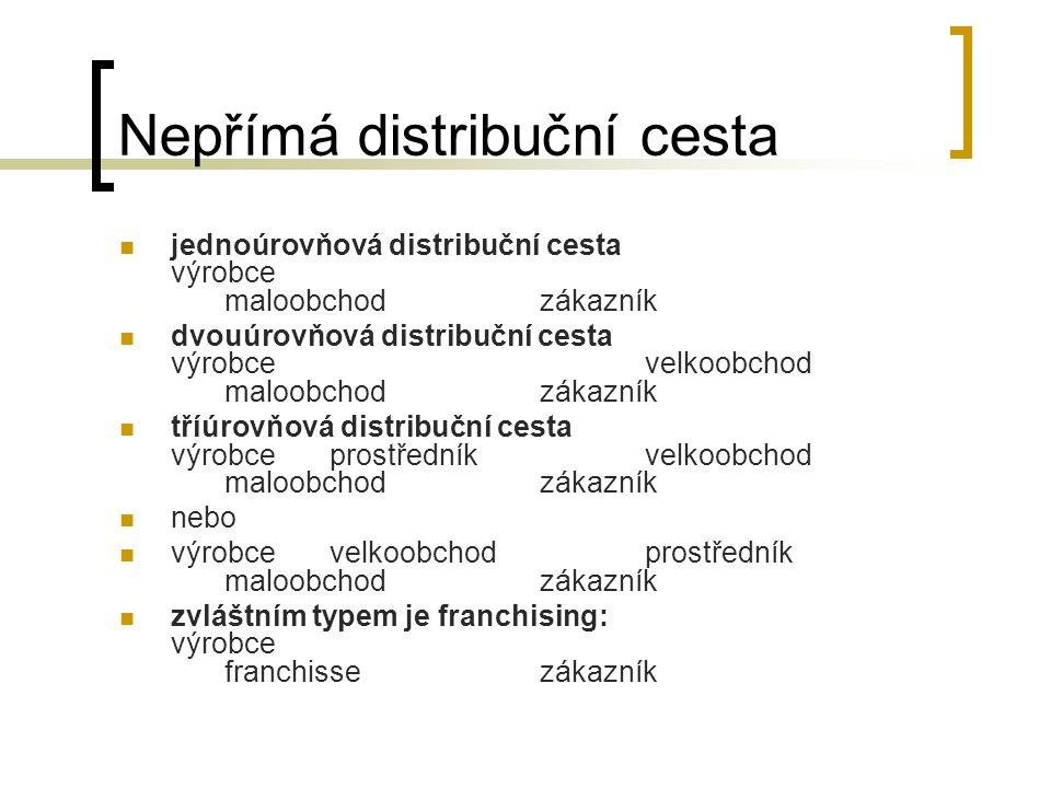 Nepřímá distribuční cesta jednoúrovňová distribuční cesta výrobce maloobchodzákazník dvouúrovňová distribuční cesta výrobce velkoobchod maloobchodzáka