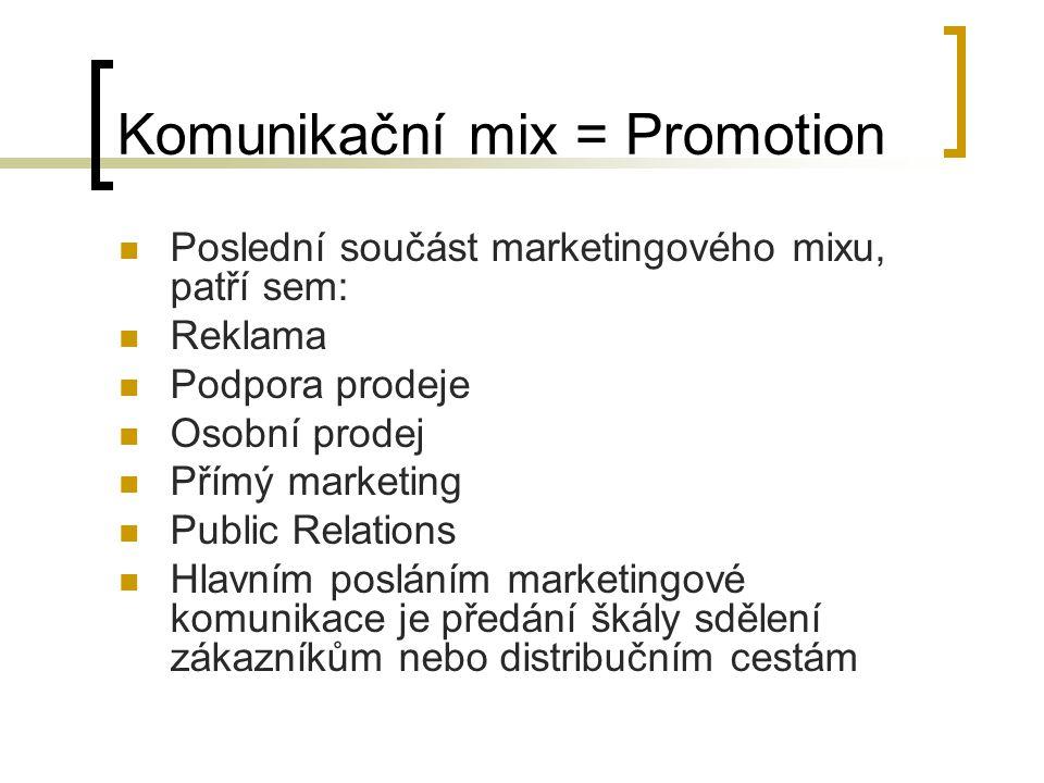 Komunikační mix = Promotion Poslední součást marketingového mixu, patří sem: Reklama Podpora prodeje Osobní prodej Přímý marketing Public Relations Hl