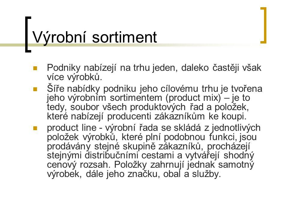 Výrobní sortiment Šíře výrobního sortimentu se měří počtem skupin výrobků.