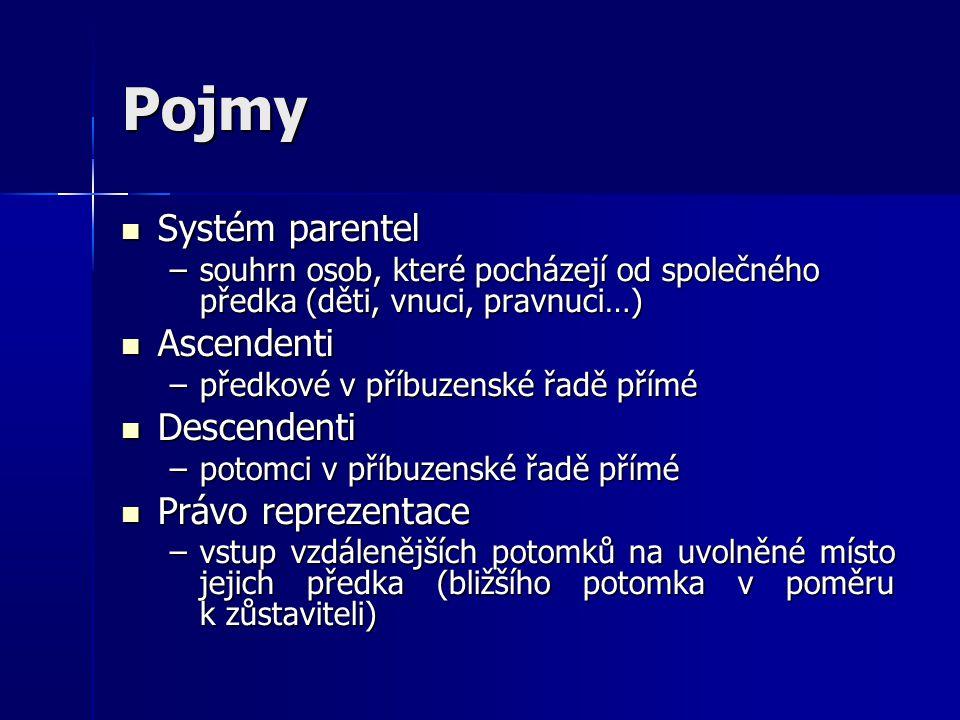 Pojmy Systém parentel Systém parentel –souhrn osob, které pocházejí od společného předka (děti, vnuci, pravnuci…) Ascendenti Ascendenti –předkové v příbuzenské řadě přímé Descendenti Descendenti –potomci v příbuzenské řadě přímé Právo reprezentace Právo reprezentace –vstup vzdálenějších potomků na uvolněné místo jejich předka (bližšího potomka v poměru k zůstaviteli)