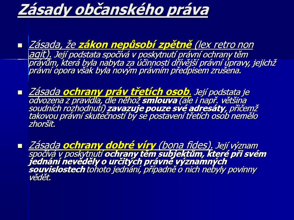 Zásady občanského práva Zásada, že zákon nepůsobí zpětně (lex retro non agit).