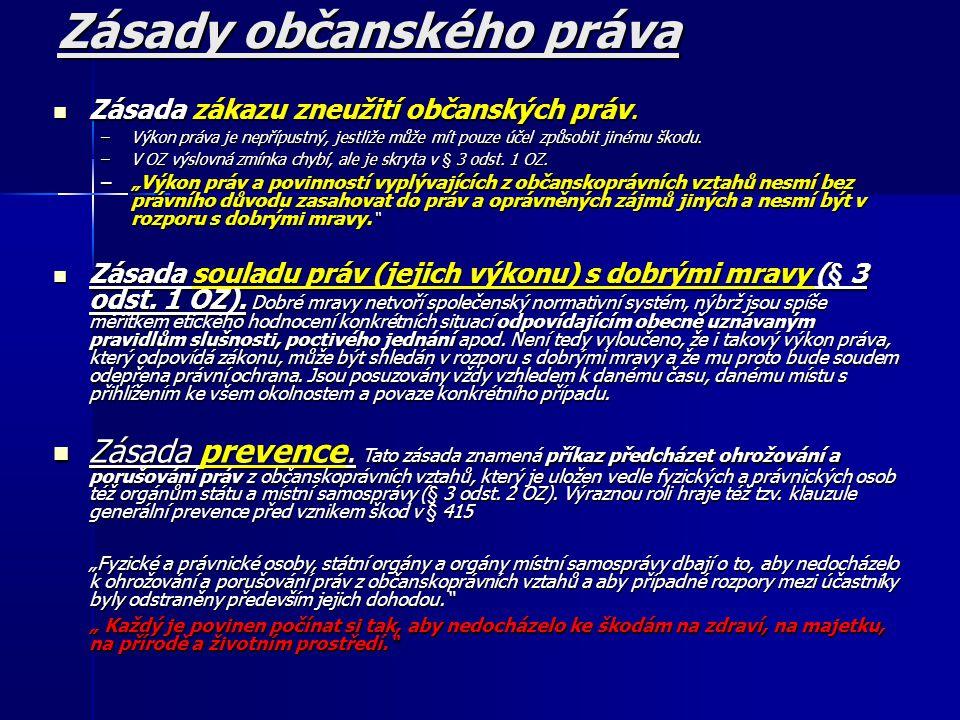 Zásady občanského práva Zásada zákazu zneužití občanských práv.