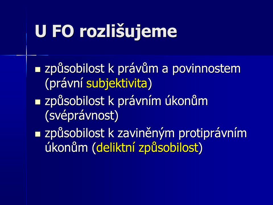 U FO rozlišujeme způsobilost k právům a povinnostem (právní subjektivita) způsobilost k právům a povinnostem (právní subjektivita) způsobilost k právním úkonům (svéprávnost) způsobilost k právním úkonům (svéprávnost) způsobilost k zaviněným protiprávním úkonům (deliktní způsobilost) způsobilost k zaviněným protiprávním úkonům (deliktní způsobilost)