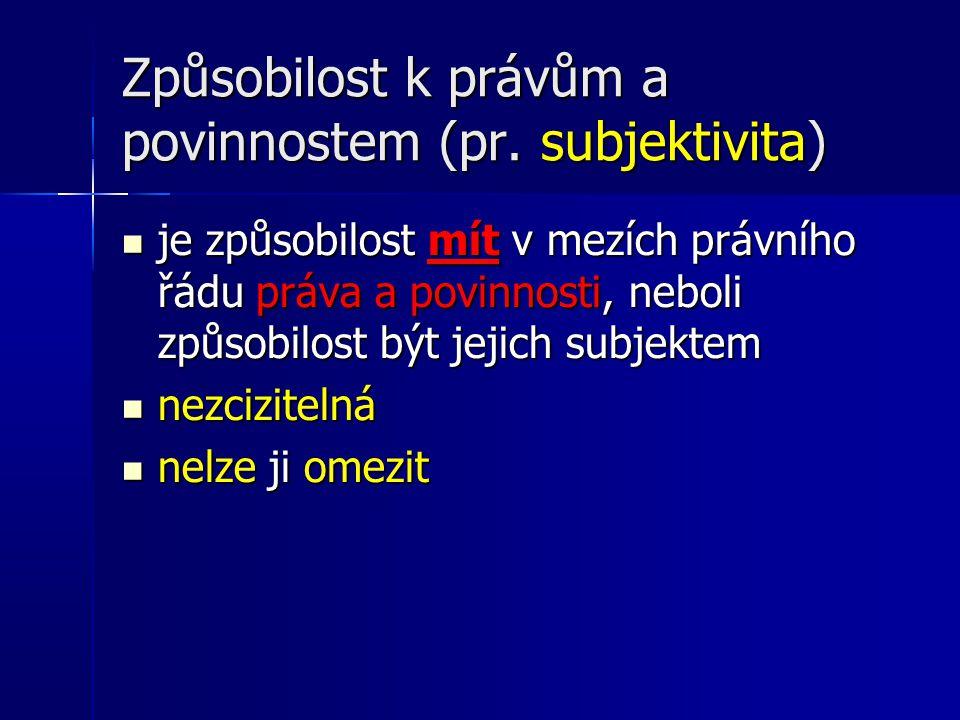 Způsobilost k právům a povinnostem (pr.