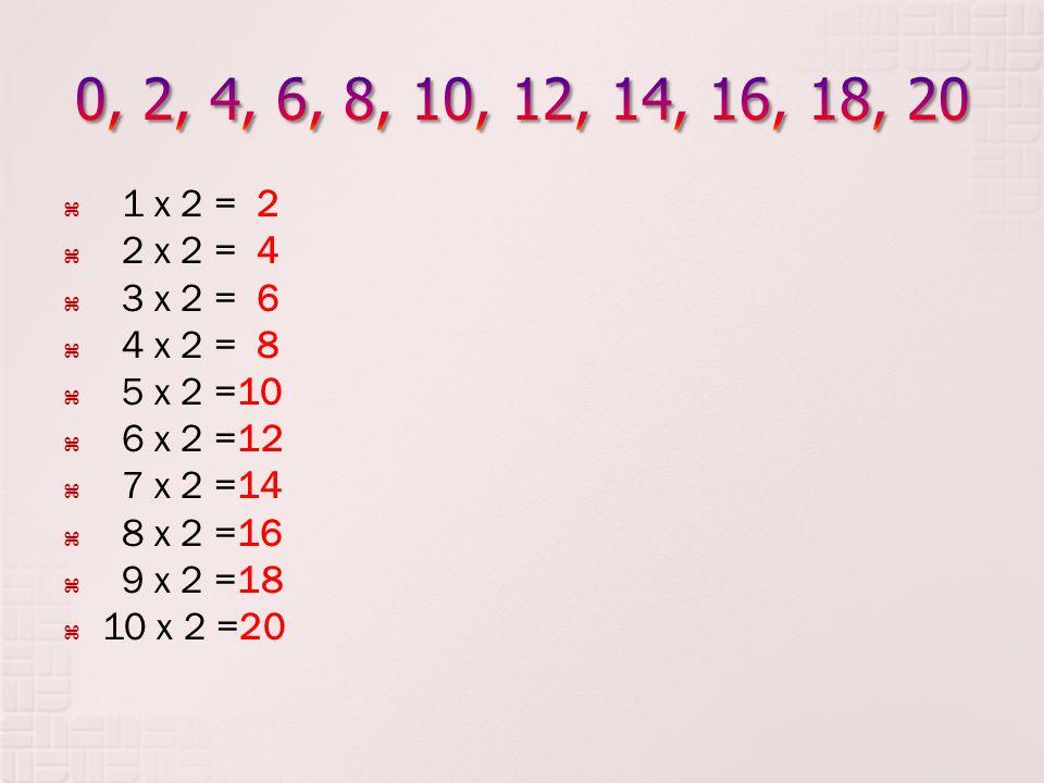  1 x 2 = 2  2 x 2 = 4  3 x 2 = 6  4 x 2 = 8  5 x 2 =10  6 x 2 =12  7 x 2 =14  8 x 2 =16  9 x 2 =18  10 x 2 =20