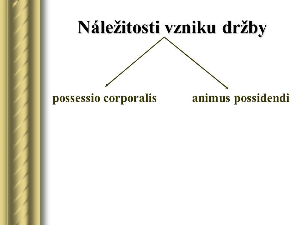 Náležitosti vzniku držby possessio corporalis animus possidendi