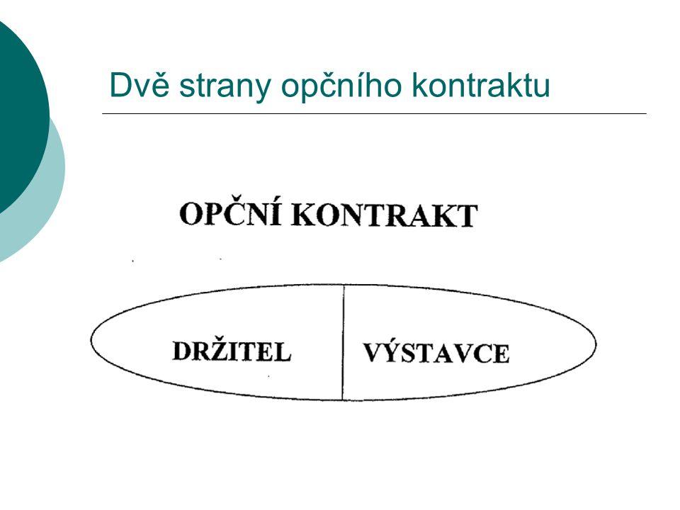 Dvě strany opčního kontraktu