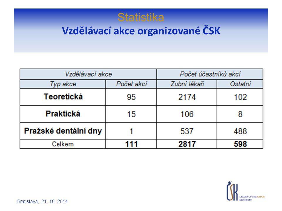 Statistika Vzdělávací akce organizované ČSK Bratislava, 21. 10. 2014