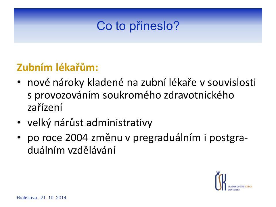 Novelizace zdravotnické legislativy V roce 2011 nové zákony vztahující se k provozování zdravotnických zařízení a poskytování zdravotní péče - další nárůst administrativy a finančních nákladů na provoz zdravotnických zařízení Bratislava, 21.