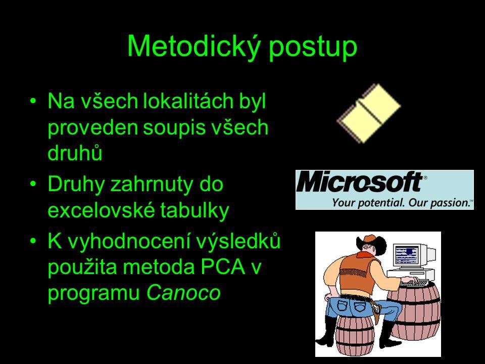 Metodický postup Na všech lokalitách byl proveden soupis všech druhů Druhy zahrnuty do excelovské tabulky K vyhodnocení výsledků použita metoda PCA v programu Canoco