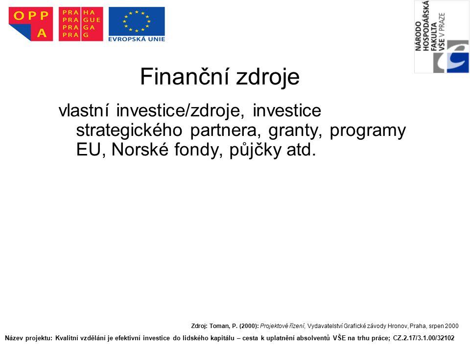 Finanční zdroje vlastní investice/zdroje, investice strategického partnera, granty, programy EU, Norské fondy, půjčky atd. Název projektu: Kvalitní vz