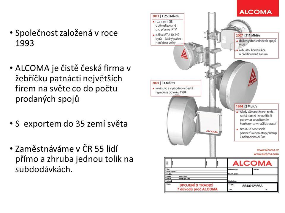 Společnost založená v roce 1993 ALCOMA je čistě česká firma v žebříčku patnácti největších firem na světe co do počtu prodaných spojů S exportem do 35 zemí světa Zaměstnáváme v ČR 55 lidí přímo a zhruba jednou tolik na subdodávkách.