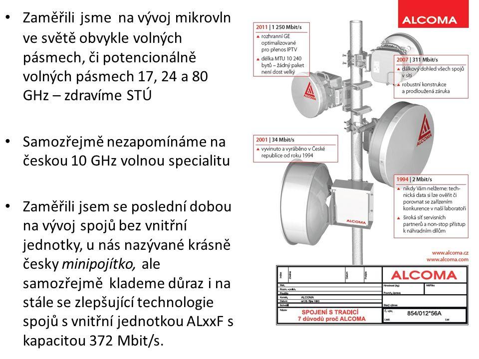 Zaměřili jsme na vývoj mikrovln ve světě obvykle volných pásmech, či potencionálně volných pásmech 17, 24 a 80 GHz – zdravíme STÚ Samozřejmě nezapomínáme na českou 10 GHz volnou specialitu Zaměřili jsem se poslední dobou na vývoj spojů bez vnitřní jednotky, u nás nazývané krásně česky minipojítko, ale samozřejmě klademe důraz i na stále se zlepšující technologie spojů s vnitřní jednotkou ALxxF s kapacitou 372 Mbit/s.
