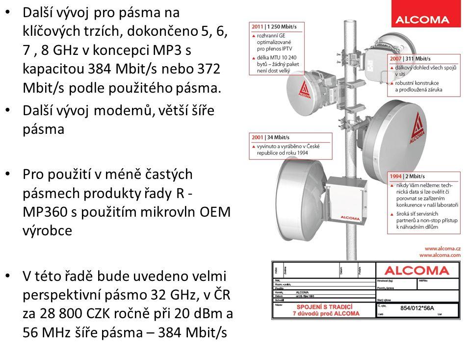 Další vývoj pro pásma na klíčových trzích, dokončeno 5, 6, 7, 8 GHz v koncepci MP3 s kapacitou 384 Mbit/s nebo 372 Mbit/s podle použitého pásma.