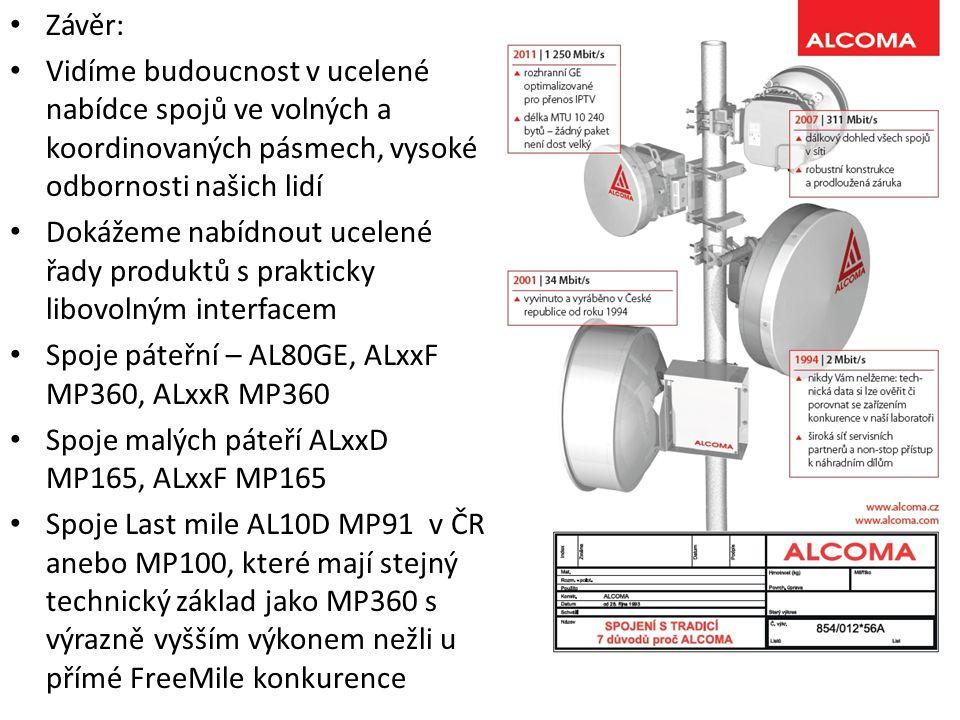 Závěr: Vidíme budoucnost v ucelené nabídce spojů ve volných a koordinovaných pásmech, vysoké odbornosti našich lidí Dokážeme nabídnout ucelené řady produktů s prakticky libovolným interfacem Spoje páteřní – AL80GE, ALxxF MP360, ALxxR MP360 Spoje malých páteří ALxxD MP165, ALxxF MP165 Spoje Last mile AL10D MP91 v ČR anebo MP100, které mají stejný technický základ jako MP360 s výrazně vyšším výkonem nežli u přímé FreeMile konkurence