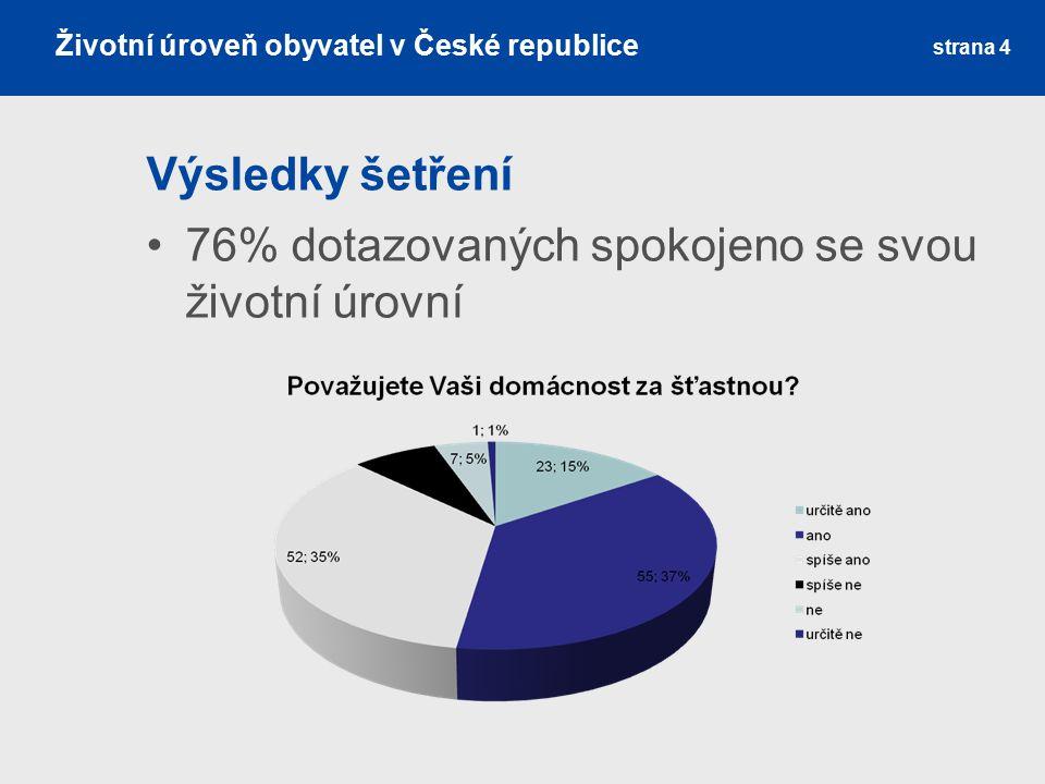 strana 4 Výsledky šetření 76% dotazovaných spokojeno se svou životní úrovní Životní úroveň obyvatel v České republice