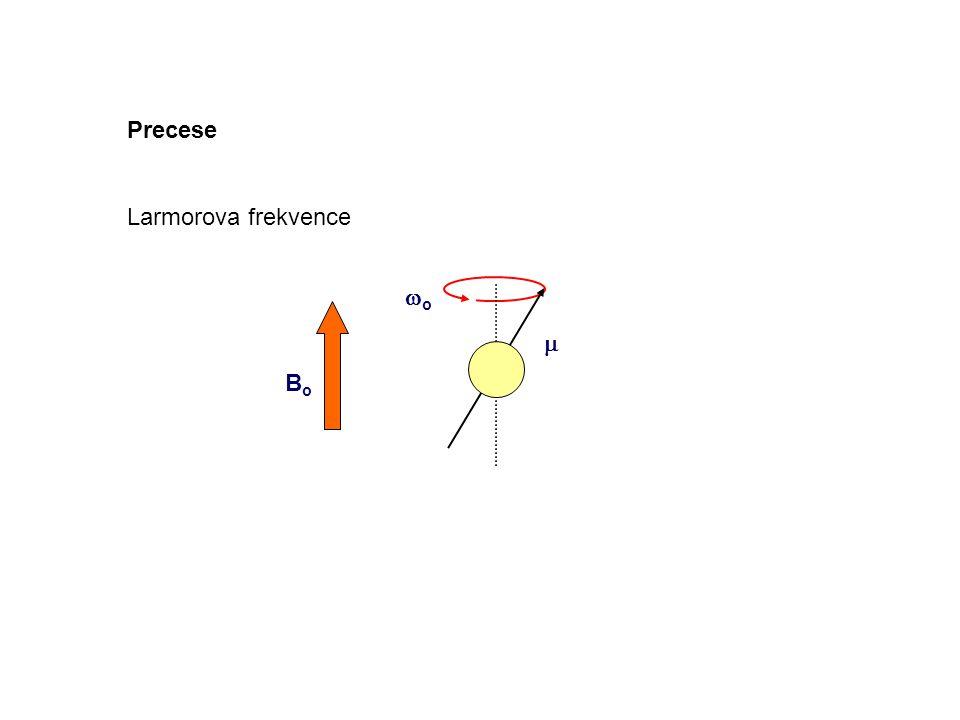 Precese Larmorova frekvence BoBo oo 