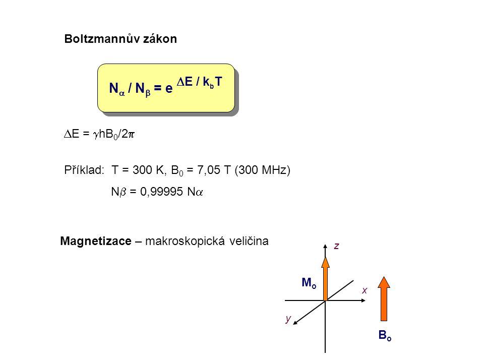 Boltzmannův zákon  E =  hB 0 /2  Příklad: T = 300 K, B 0 = 7,05 T (300 MHz) N  = 0,99995 N  N  / N  = e  E / k b T Magnetizace – makroskopická veličina MoMo z x y BoBo