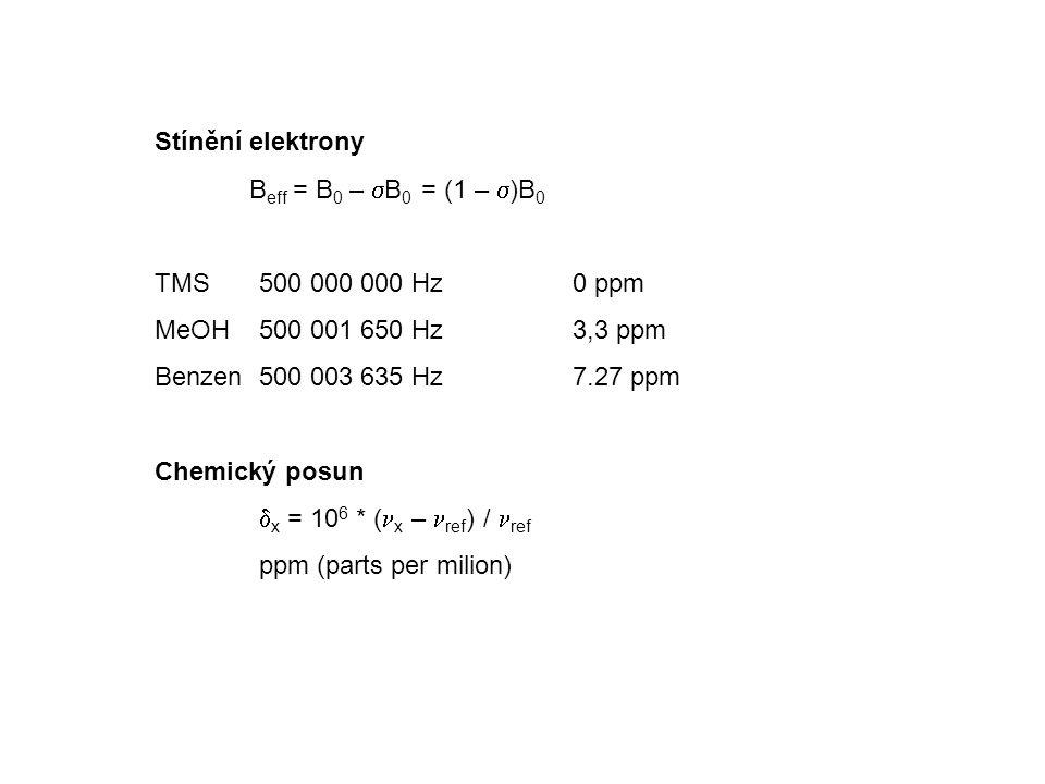 Stínění elektrony B eff = B 0 –  B 0 = (1 –  )B 0 TMS 500 000 000 Hz0 ppm MeOH 500 001 650 Hz3,3 ppm Benzen 500 003 635 Hz7.27 ppm Chemický posun 